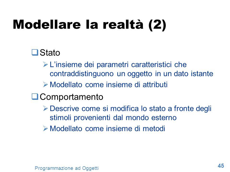 Modellare la realtà (2) Stato Comportamento