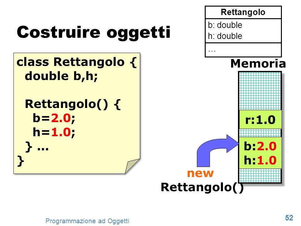 Costruire oggetti class Rettangolo { double b,h; Memoria