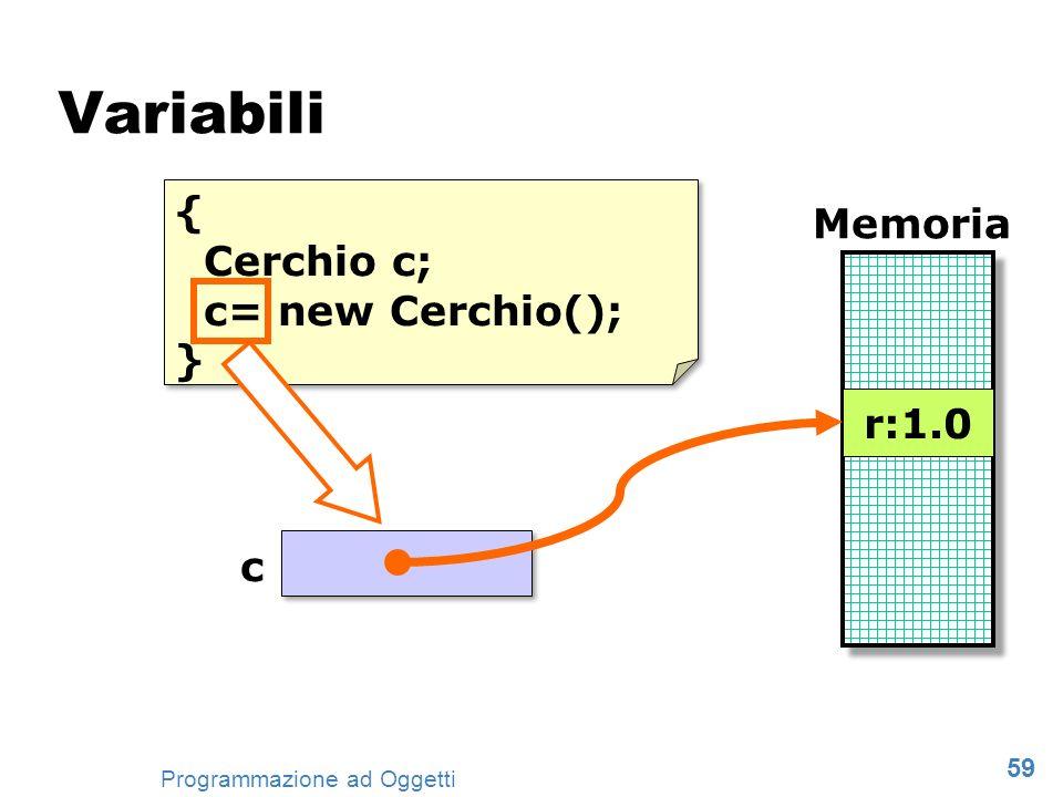 Variabili { Cerchio c; c= new Cerchio(); } Memoria r:1.0 c