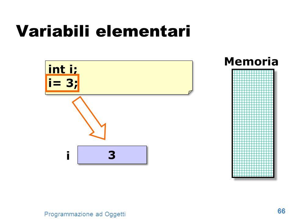 Variabili elementari Memoria int i; i= 3; i 3