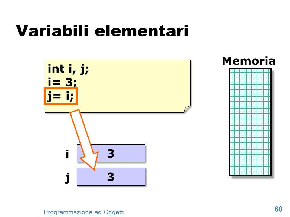 Variabili elementari Memoria int i, j; i= 3; j= i; i 3 j 3