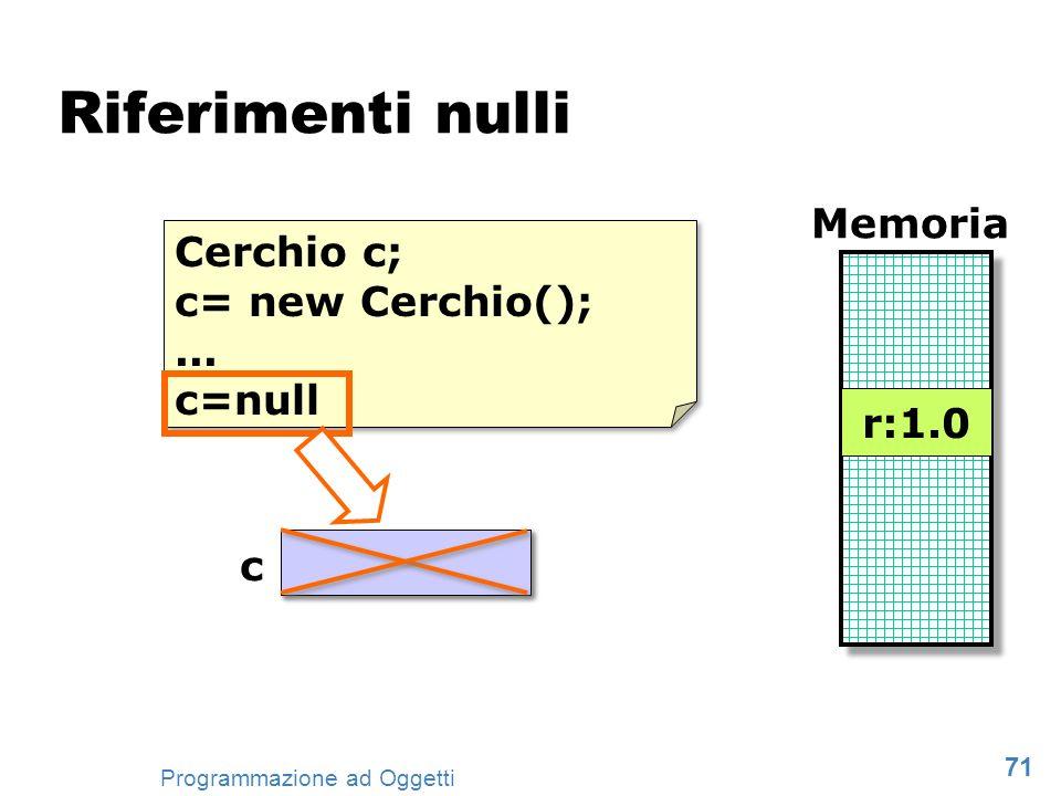 Riferimenti nulli Memoria Cerchio c; c= new Cerchio(); ... c=null