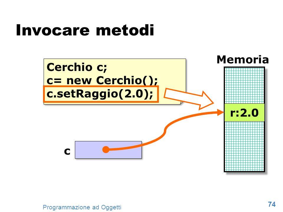 Invocare metodi Memoria Cerchio c; c= new Cerchio(); c.setRaggio(2.0);