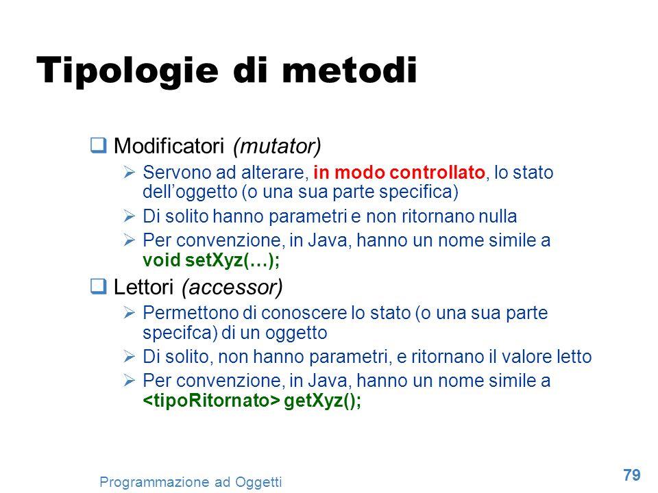 Tipologie di metodi Modificatori (mutator) Lettori (accessor)