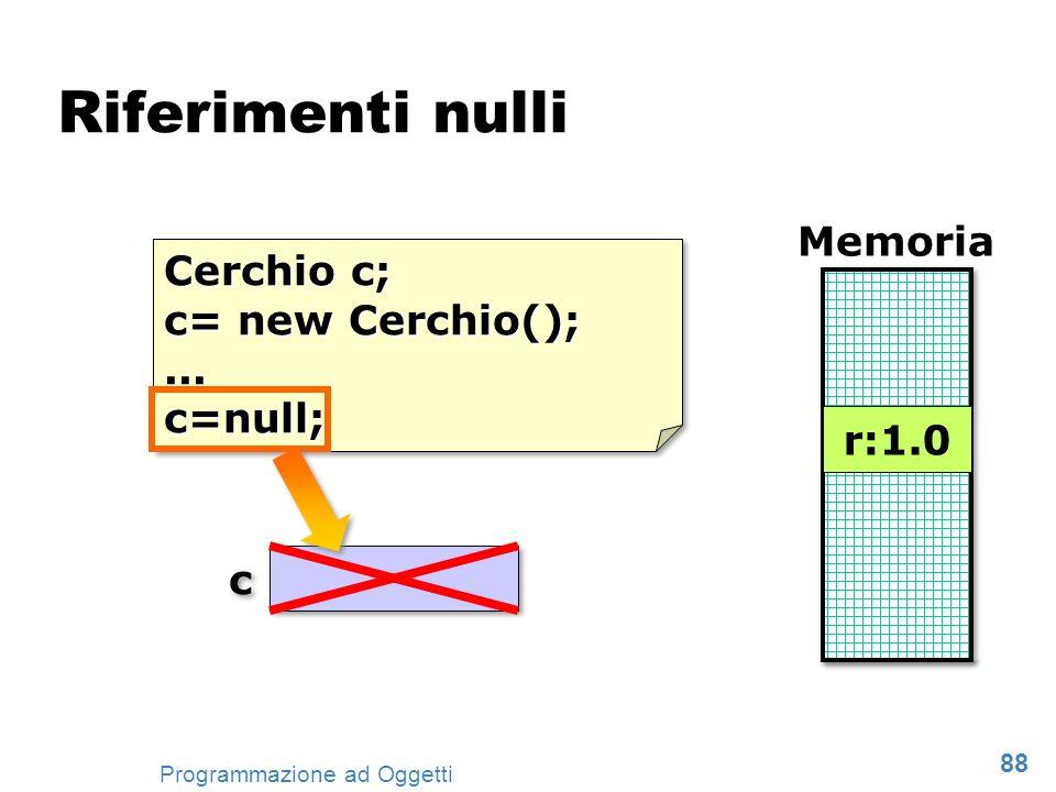 Riferimenti nulli Cerchio c; c= new Cerchio(); ... c=null; c Memoria