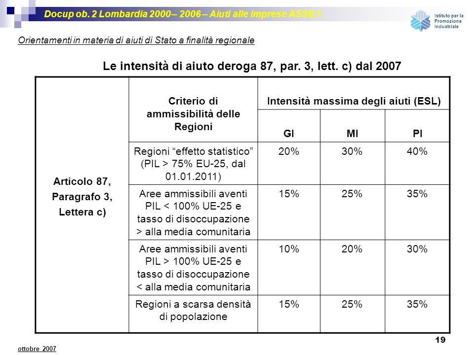 Le intensità di aiuto deroga 87, par. 3, lett. c) dal 2007