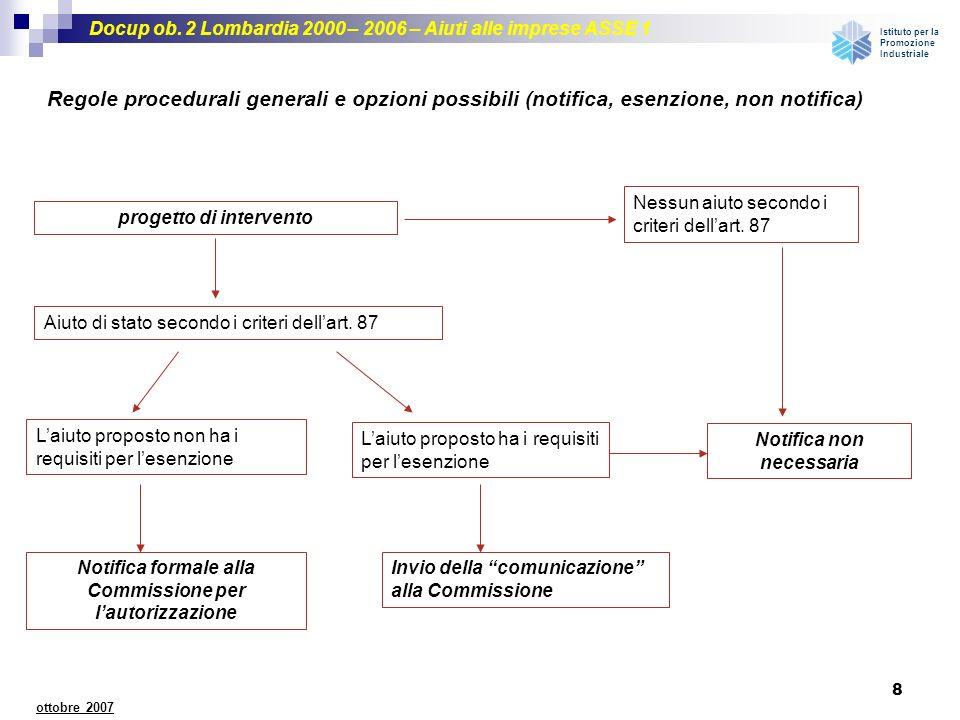 Regole procedurali generali e opzioni possibili (notifica, esenzione, non notifica)