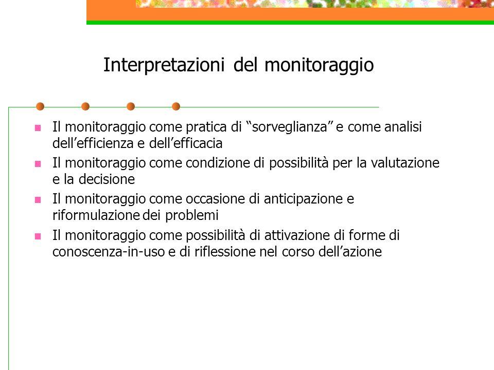 Interpretazioni del monitoraggio