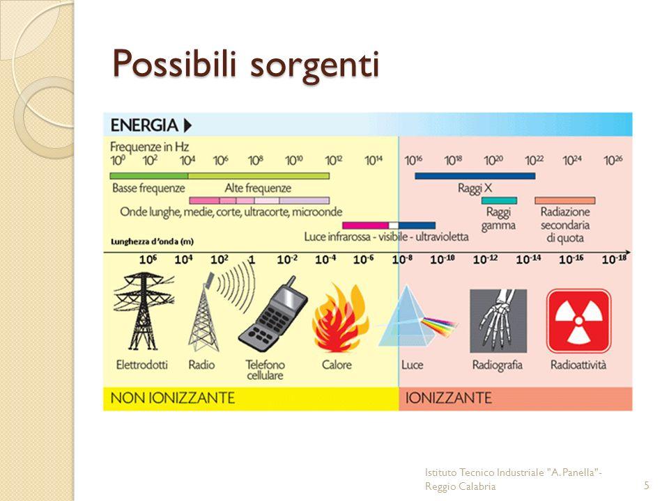 Possibili sorgenti Istituto Tecnico Industriale A. Panella -Reggio Calabria