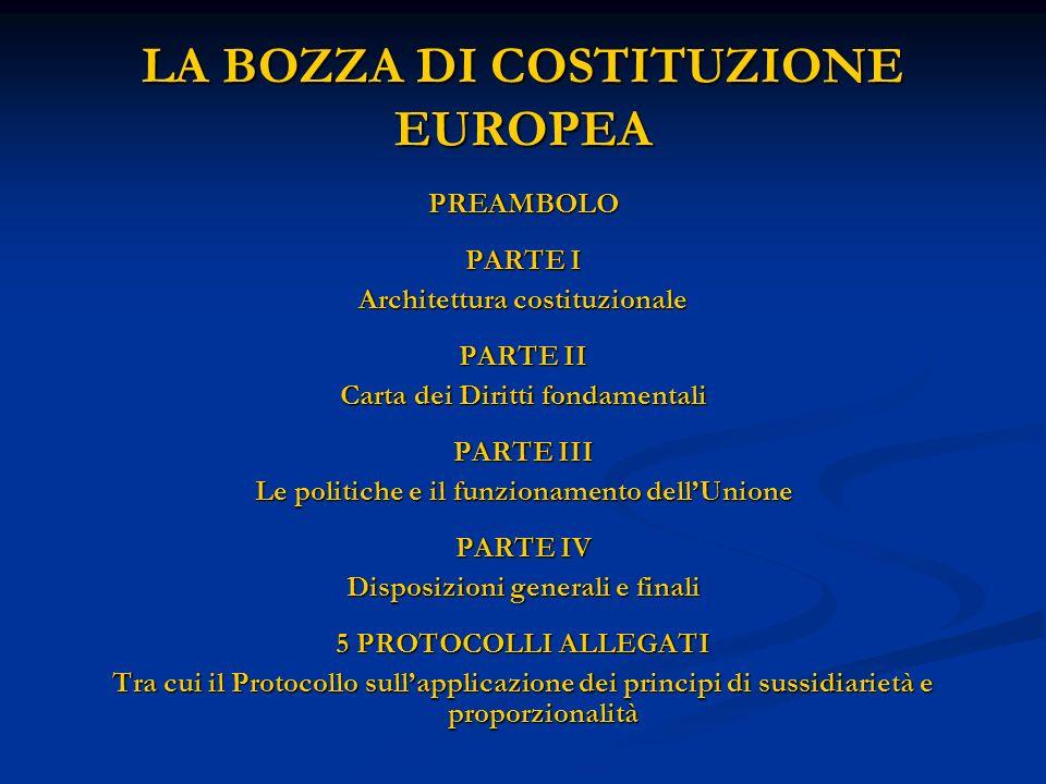 LA BOZZA DI COSTITUZIONE EUROPEA