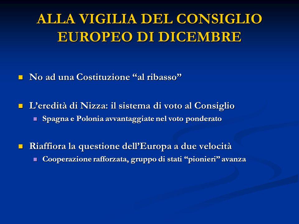 ALLA VIGILIA DEL CONSIGLIO EUROPEO DI DICEMBRE