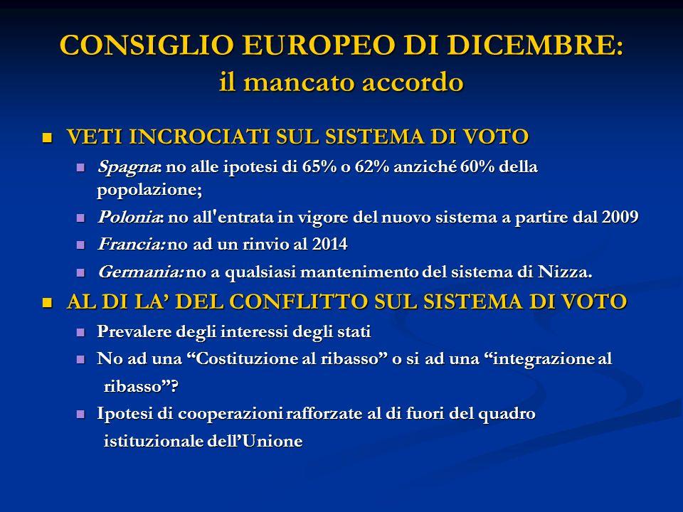 CONSIGLIO EUROPEO DI DICEMBRE: il mancato accordo