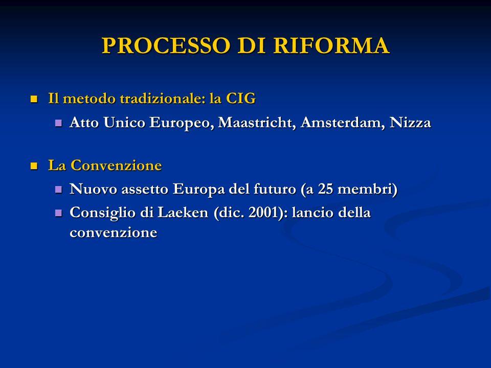 PROCESSO DI RIFORMA Il metodo tradizionale: la CIG