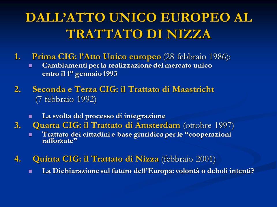 DALL'ATTO UNICO EUROPEO AL TRATTATO DI NIZZA