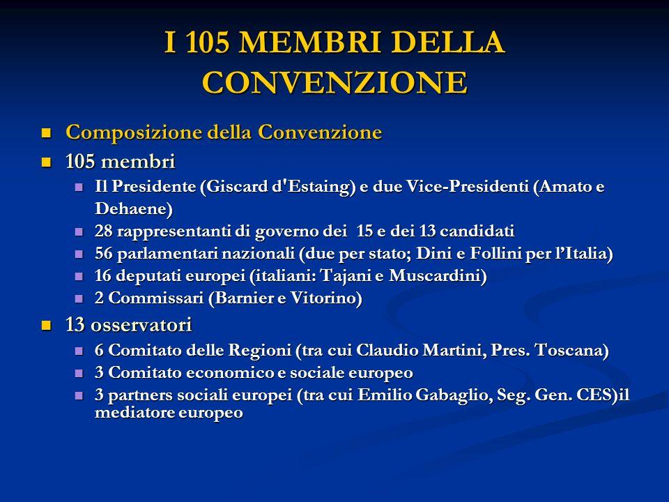 I 105 MEMBRI DELLA CONVENZIONE