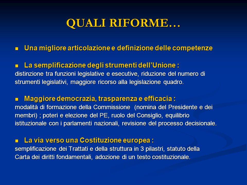 QUALI RIFORME… Una migliore articolazione e definizione delle competenze. La semplificazione degli strumenti dell'Unione :