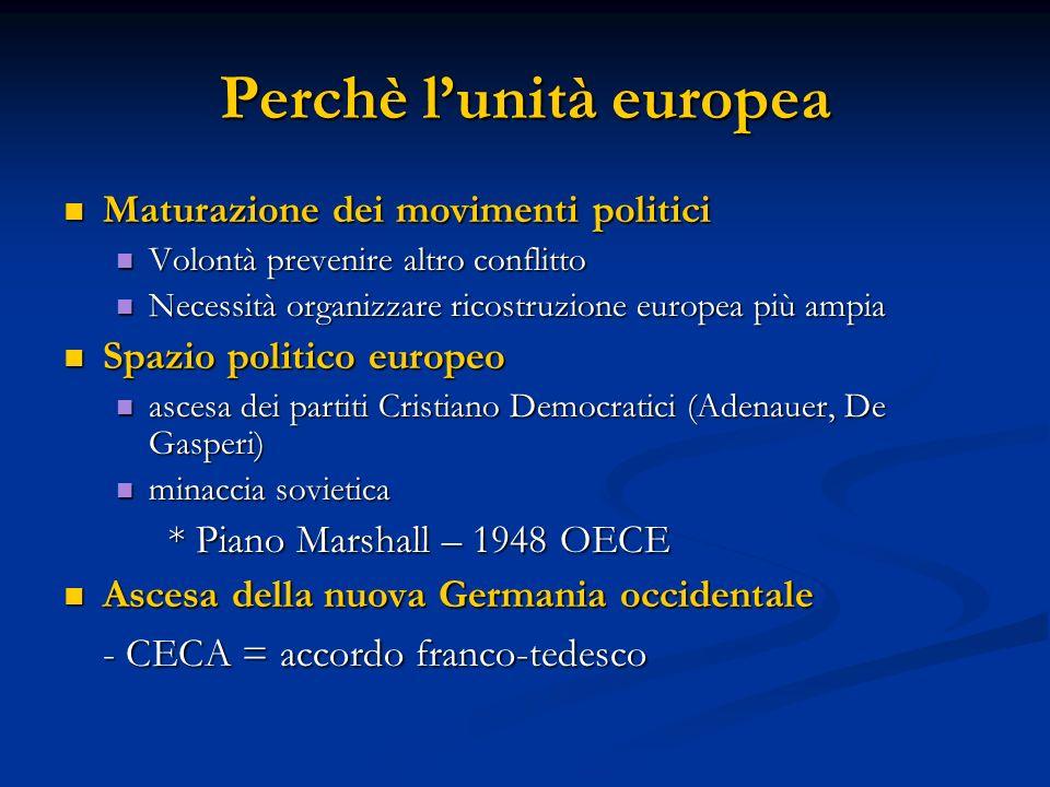 Perchè l'unità europea