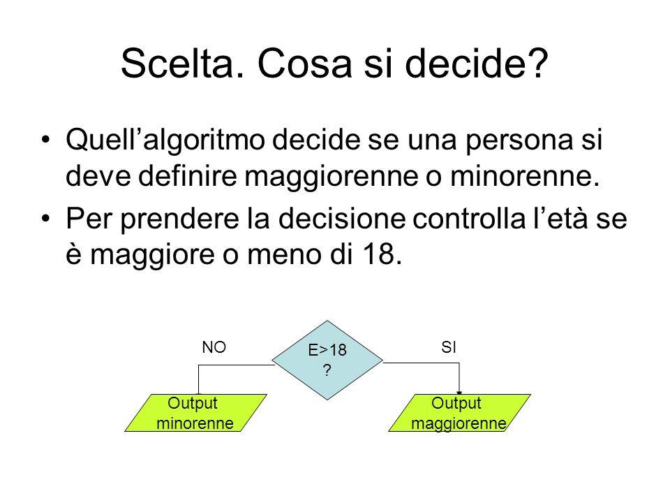 Scelta. Cosa si decide Quell'algoritmo decide se una persona si deve definire maggiorenne o minorenne.