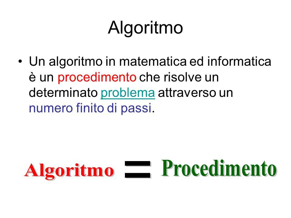 Algoritmo Procedimento = Algoritmo