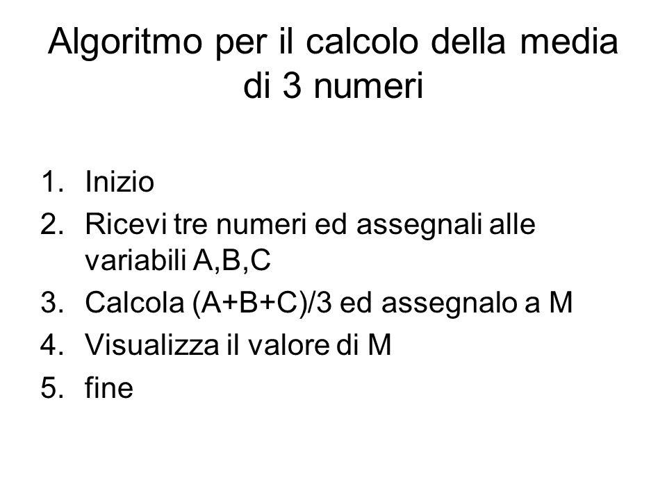 Algoritmo per il calcolo della media di 3 numeri