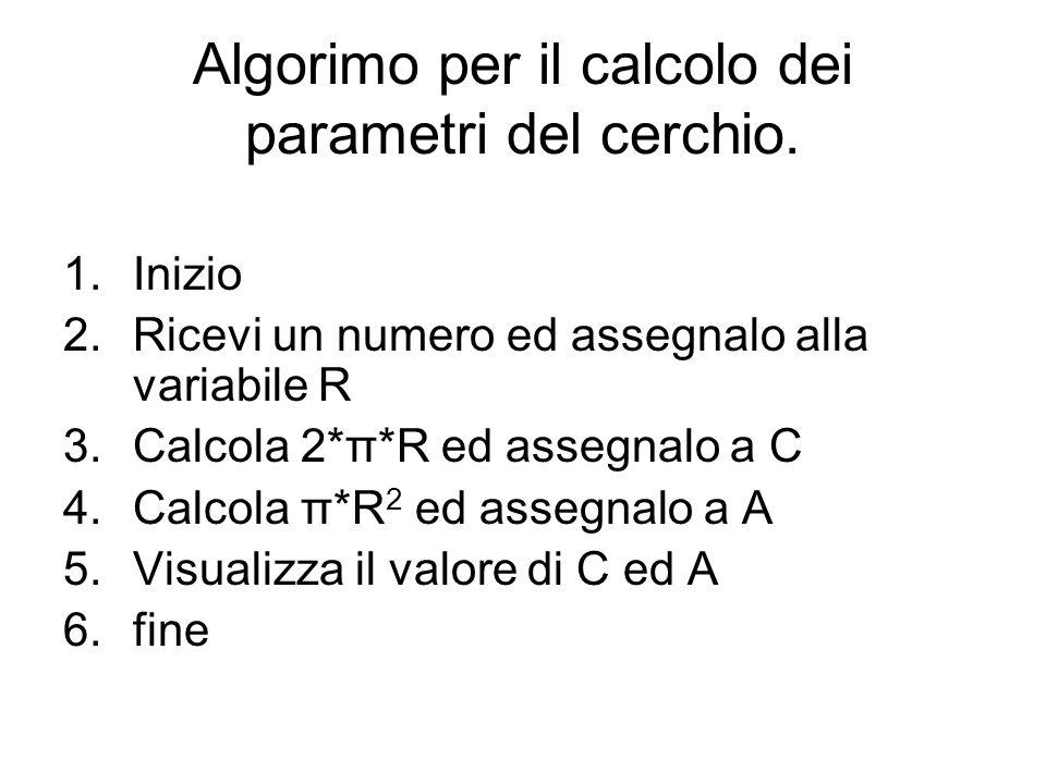 Algorimo per il calcolo dei parametri del cerchio.