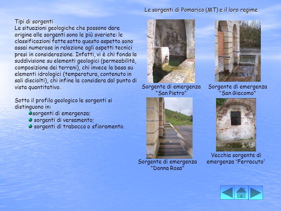 Le sorgenti di Pomarico (MT) e il loro regime