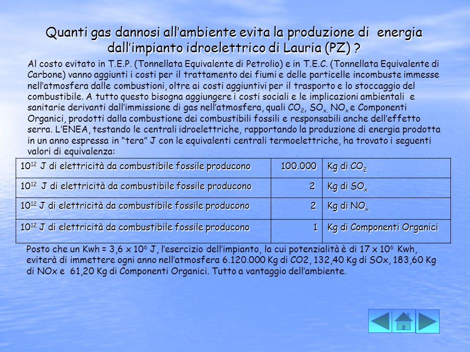 Quanti gas dannosi all'ambiente evita la produzione di energia dall'impianto idroelettrico di Lauria (PZ)
