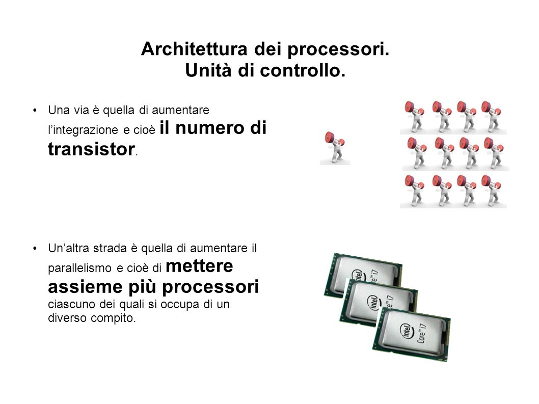 Architettura dei processori.