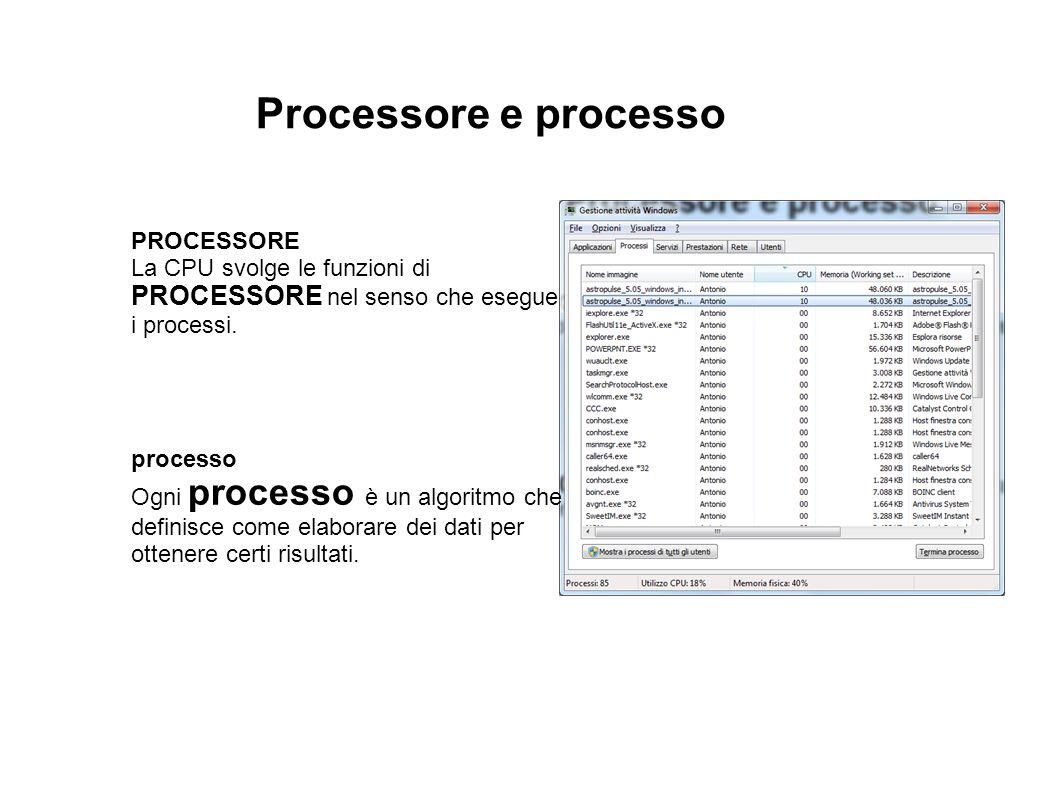 Processore e processo PROCESSORE