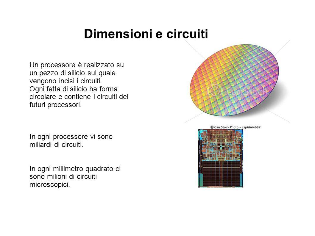 Dimensioni e circuiti Un processore è realizzato su un pezzo di silicio sul quale vengono incisi i circuiti.