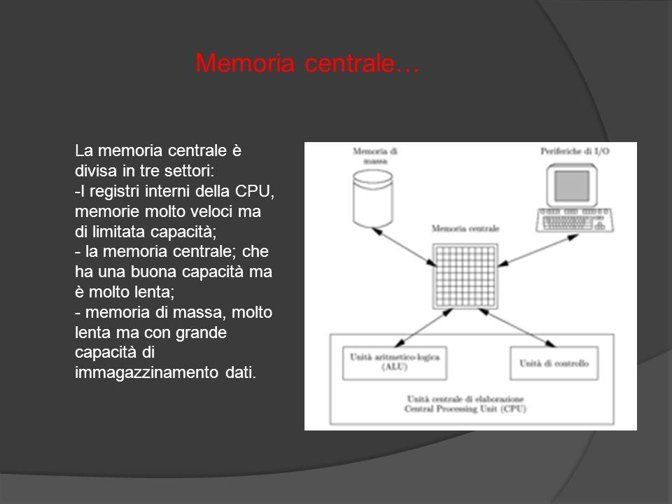 Memoria centrale… La memoria centrale è divisa in tre settori: