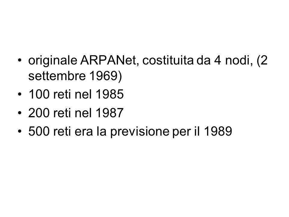 originale ARPANet, costituita da 4 nodi, (2 settembre 1969)