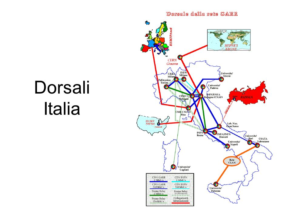 Dorsali Italia