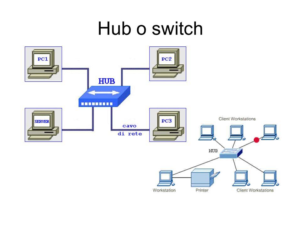 Hub o switch