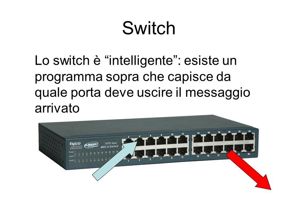 Switch Lo switch è intelligente : esiste un programma sopra che capisce da quale porta deve uscire il messaggio arrivato.