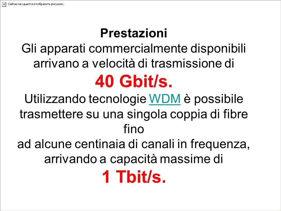 40 Gbit/s. 1 Tbit/s. Prestazioni