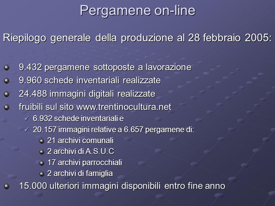 Pergamene on-line Riepilogo generale della produzione al 28 febbraio 2005: 9.432 pergamene sottoposte a lavorazione.