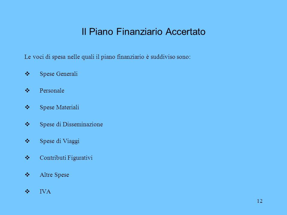 Il Piano Finanziario Accertato