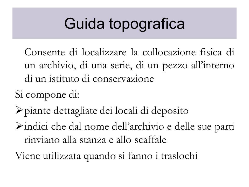 Guida topografica