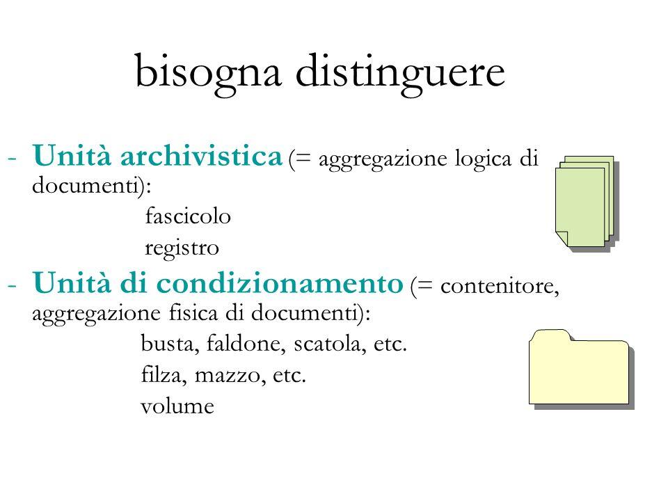 bisogna distinguere Unità archivistica (= aggregazione logica di documenti): fascicolo. registro.