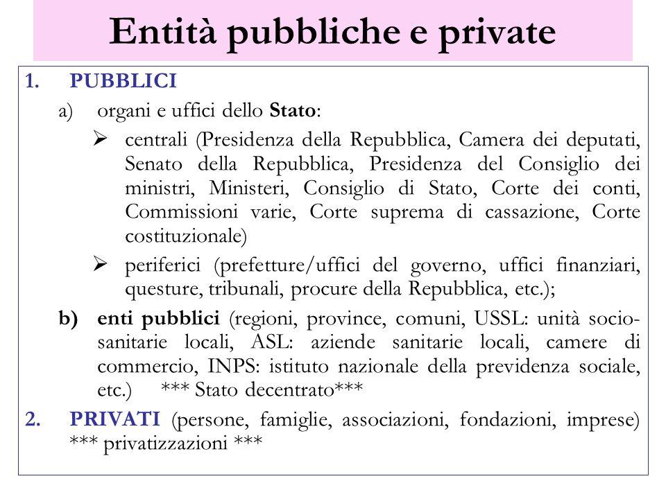 Entità pubbliche e private