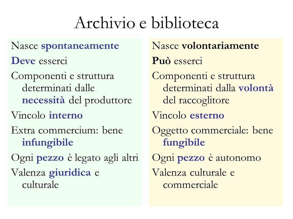 Archivio e biblioteca Nasce spontaneamente Deve esserci
