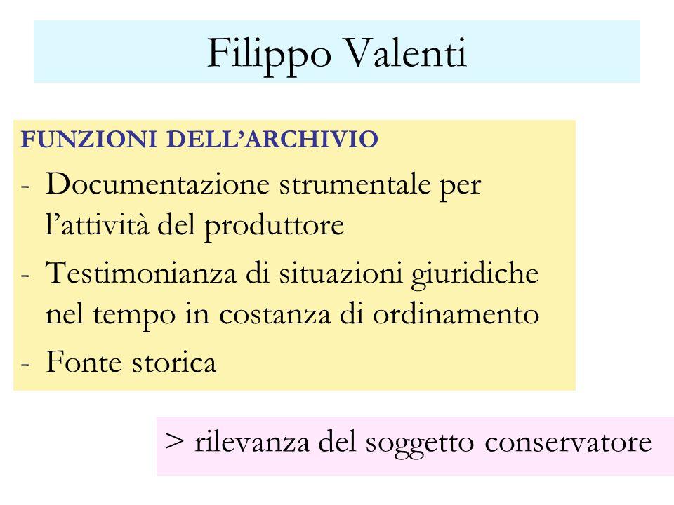 Filippo Valenti FUNZIONI DELL'ARCHIVIO. Documentazione strumentale per l'attività del produttore.
