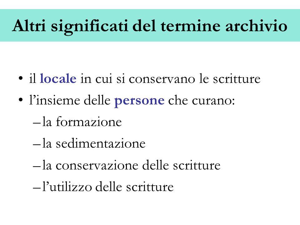 Altri significati del termine archivio