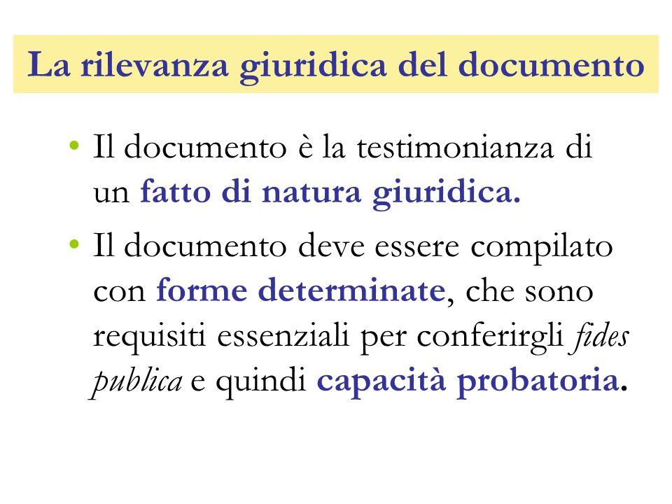 La rilevanza giuridica del documento