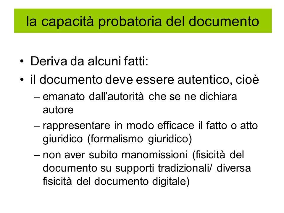 la capacità probatoria del documento