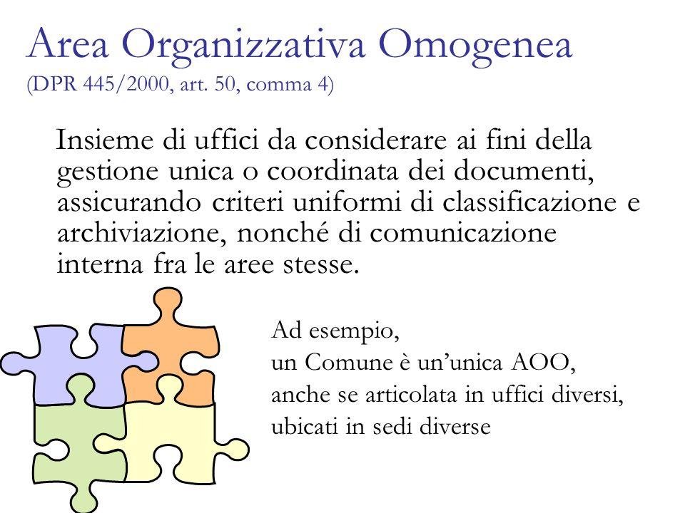 Area Organizzativa Omogenea (DPR 445/2000, art. 50, comma 4)