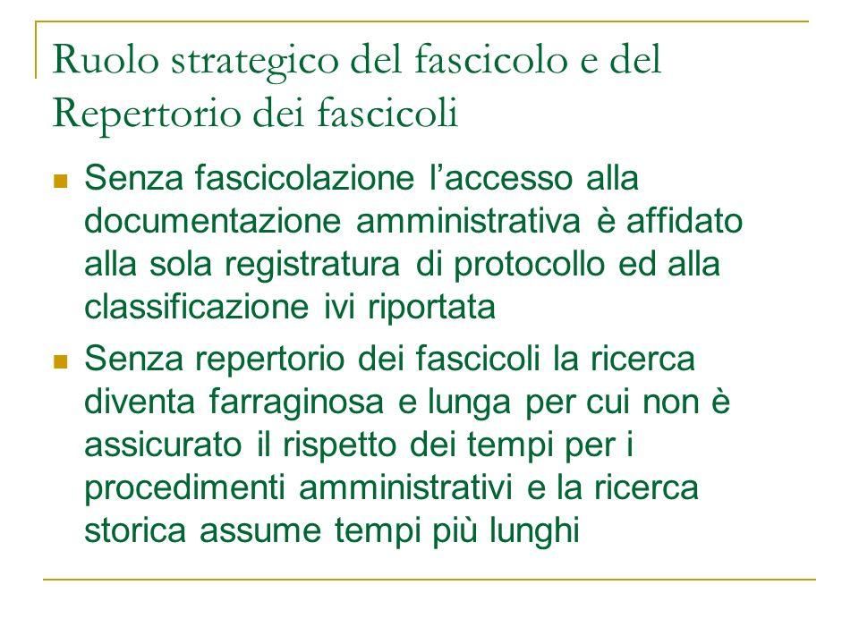 Ruolo strategico del fascicolo e del Repertorio dei fascicoli