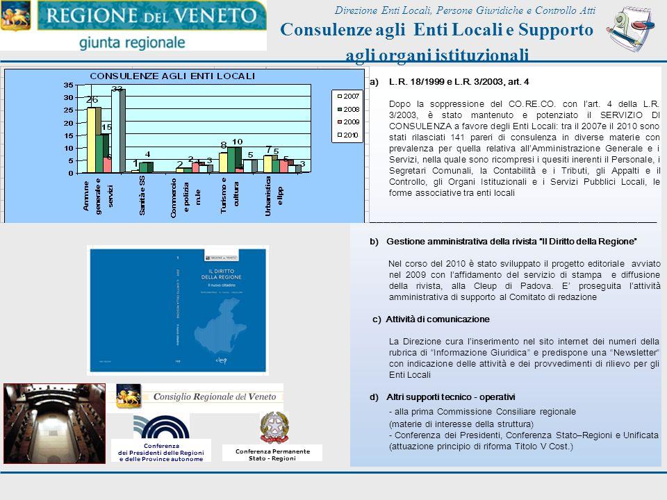 Consulenze agli Enti Locali e Supporto agli organi istituzionali