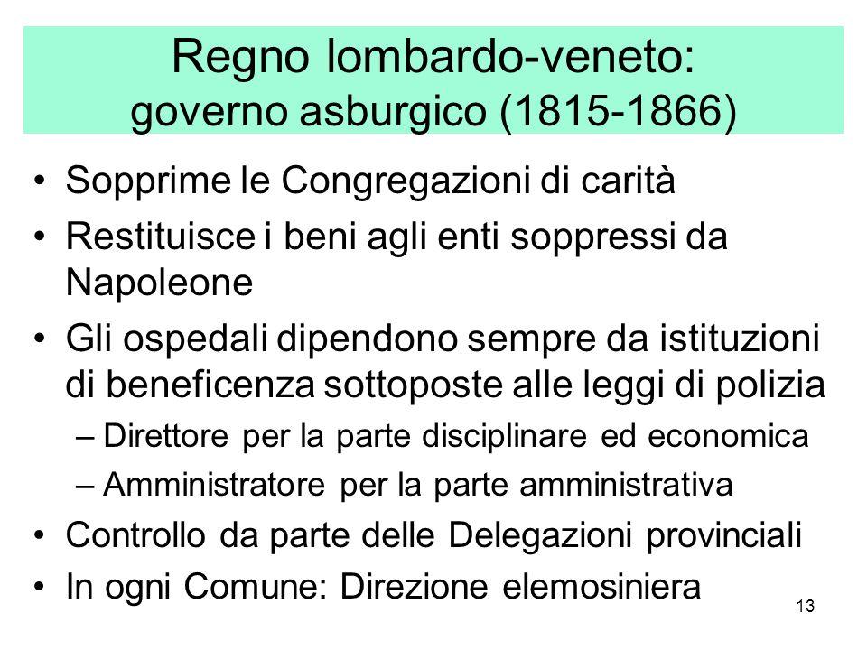 Regno lombardo-veneto: governo asburgico (1815-1866)